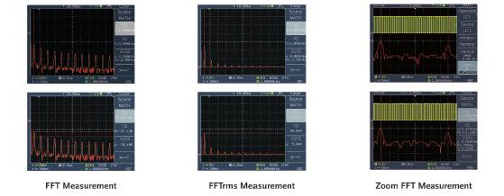FFT / FFTrms and Zoom FFT measurement