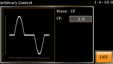 Crest factor waveform